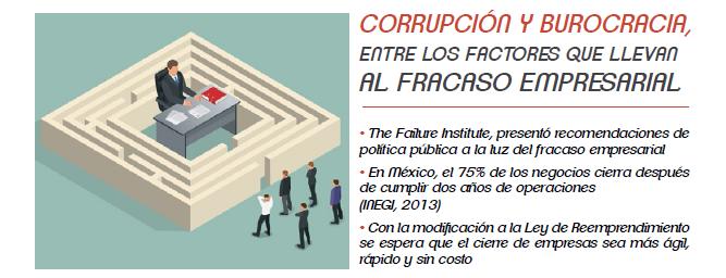 CORRUPCIÓN Y BUROCRACIA, ENTRE LOS FACTORES QUE LLEVAN AL FRACASO EMPRESARIAL